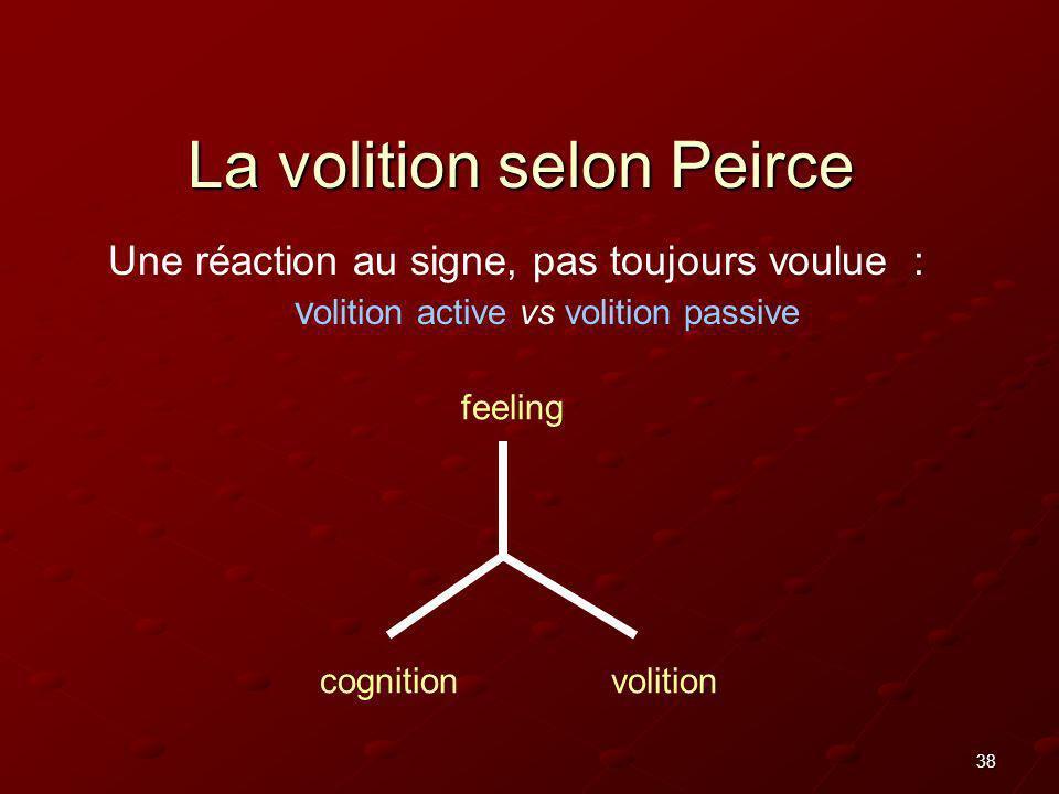 38 La volition selon Peirce Une réaction au signe, pas toujours voulue : v olition active vs volition passive feeling cognitionvolition