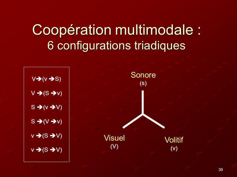 39 Coopération multimodale : 6 configurations triadiques Sonore (s) Visuel (V) Volitif (v) V (v S) V (S v) S (v V) S (V v) v (S V)