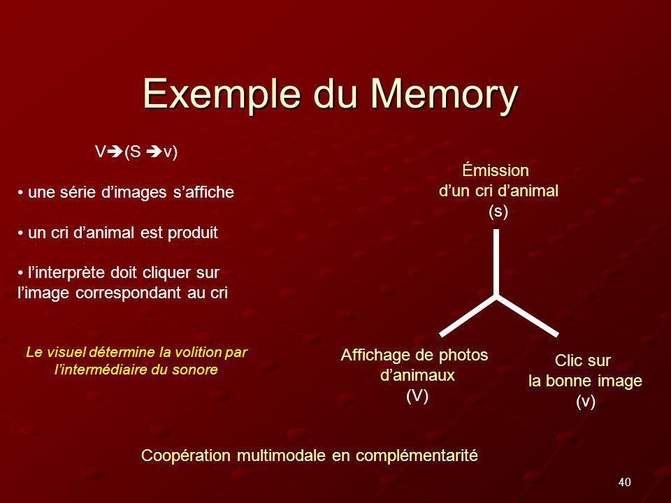 40 Exemple du Memory Émission dun cri danimal (s) Affichage de photos danimaux (V) Clic sur la bonne image (v) V (S v) une série dimages saffiche un c