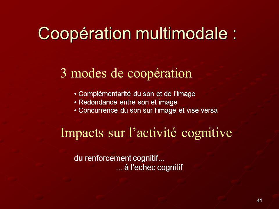 41 Coopération multimodale : 3 modes de coopération Complémentarité du son et de limage Redondance entre son et image Concurrence du son sur limage et