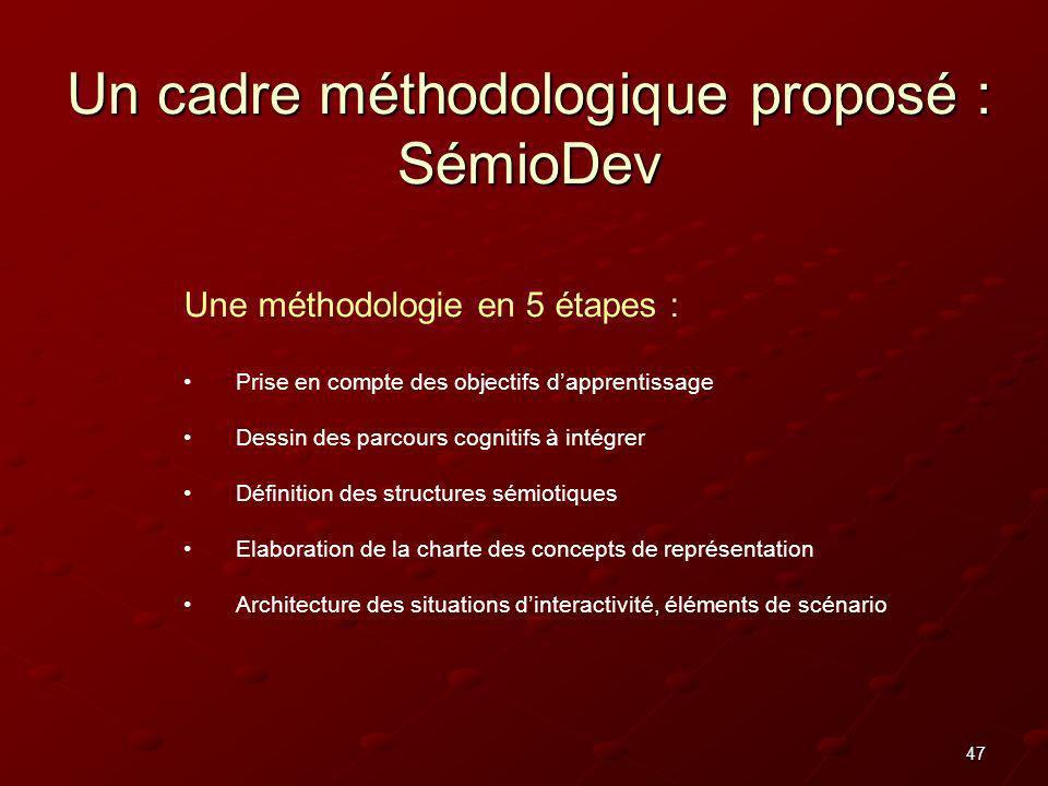 47 Un cadre méthodologique proposé : SémioDev Une méthodologie en 5 étapes : Prise en compte des objectifs dapprentissage Dessin des parcours cognitif