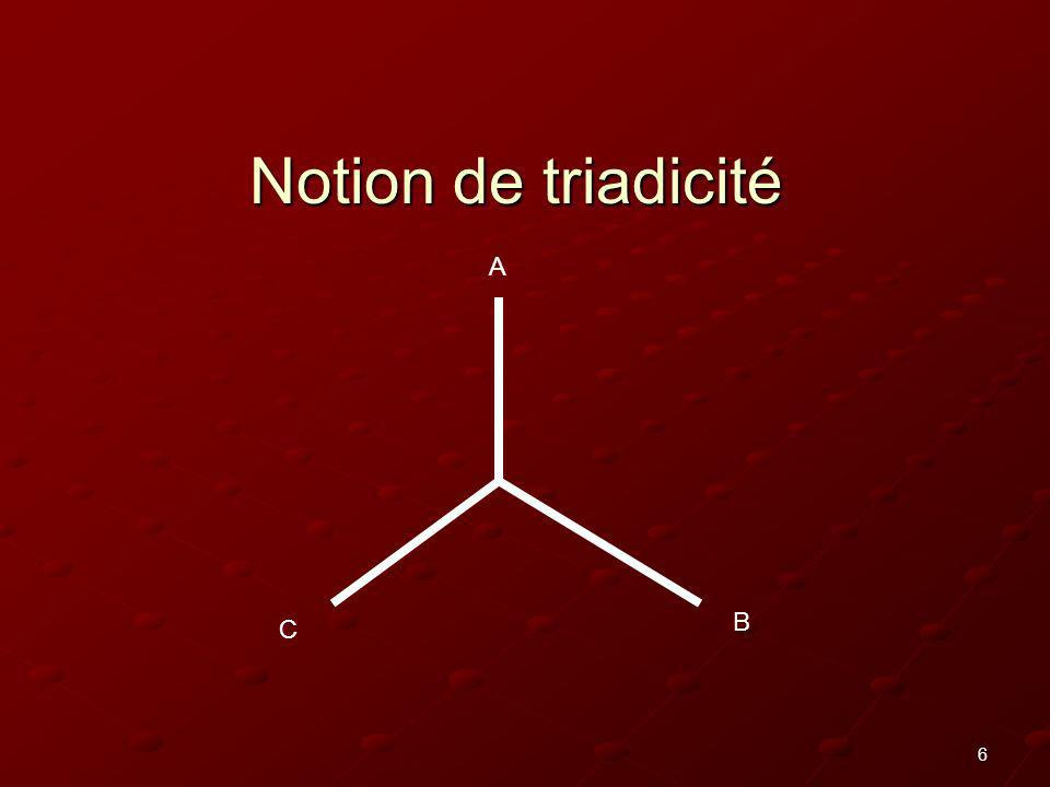 6 Notion de triadicité A C B