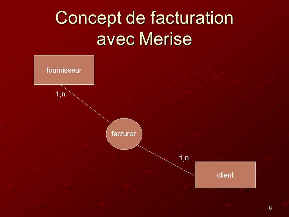 8 fournisseur client facturer 1,n Concept de facturation avec Merise