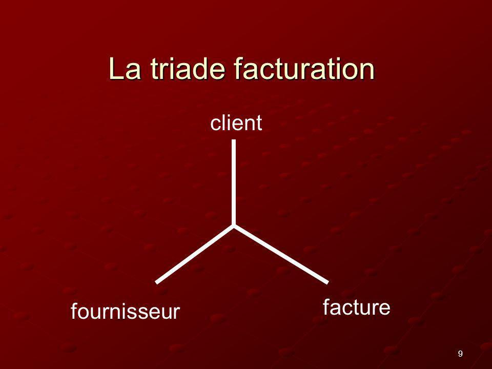 9 La triade facturation client fournisseur facture