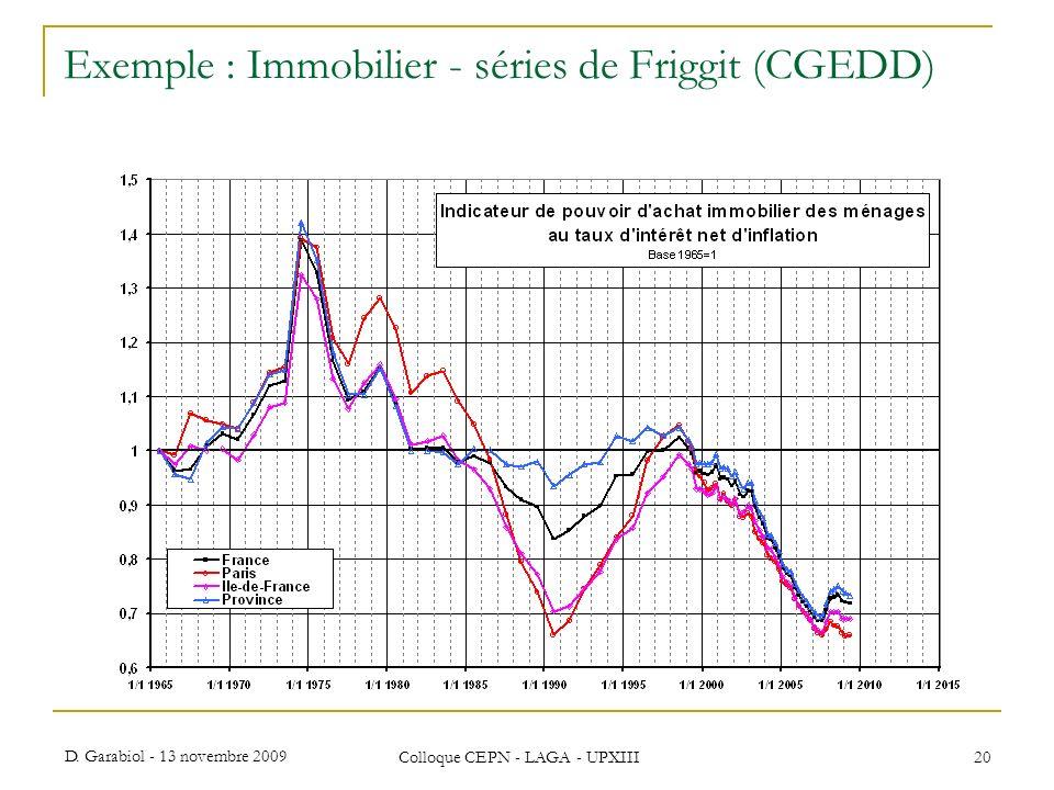 D. Garabiol - 13 novembre 2009 Colloque CEPN - LAGA - UPXIII 20 Exemple : Immobilier - séries de Friggit (CGEDD)
