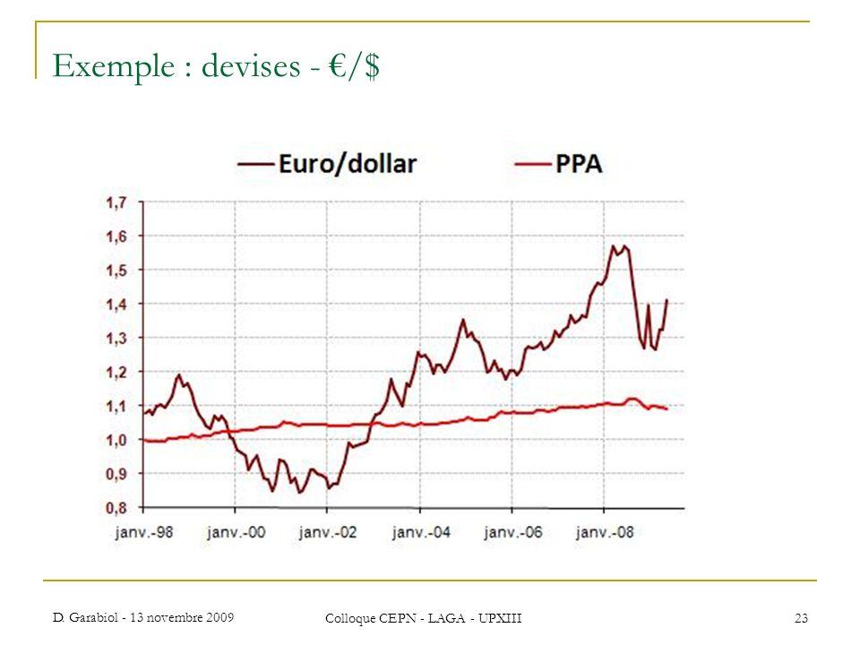 D. Garabiol - 13 novembre 2009 Colloque CEPN - LAGA - UPXIII 23 Exemple : devises - /$