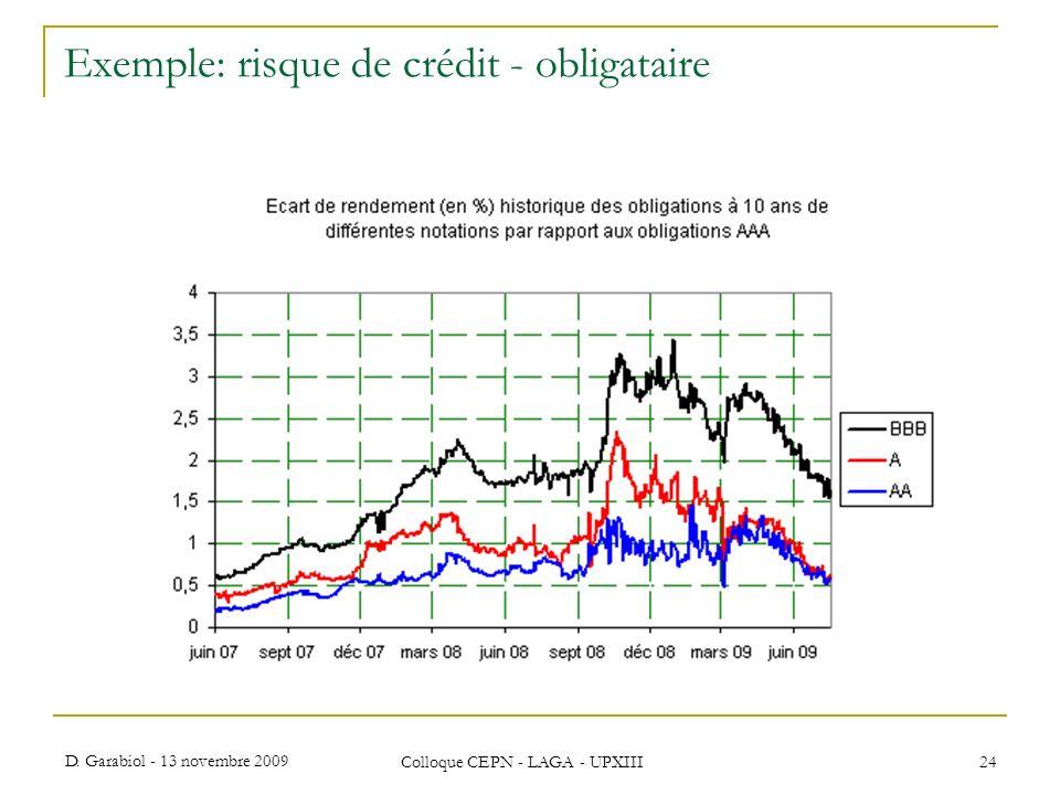 D. Garabiol - 13 novembre 2009 Colloque CEPN - LAGA - UPXIII 24 Exemple: risque de crédit - obligataire