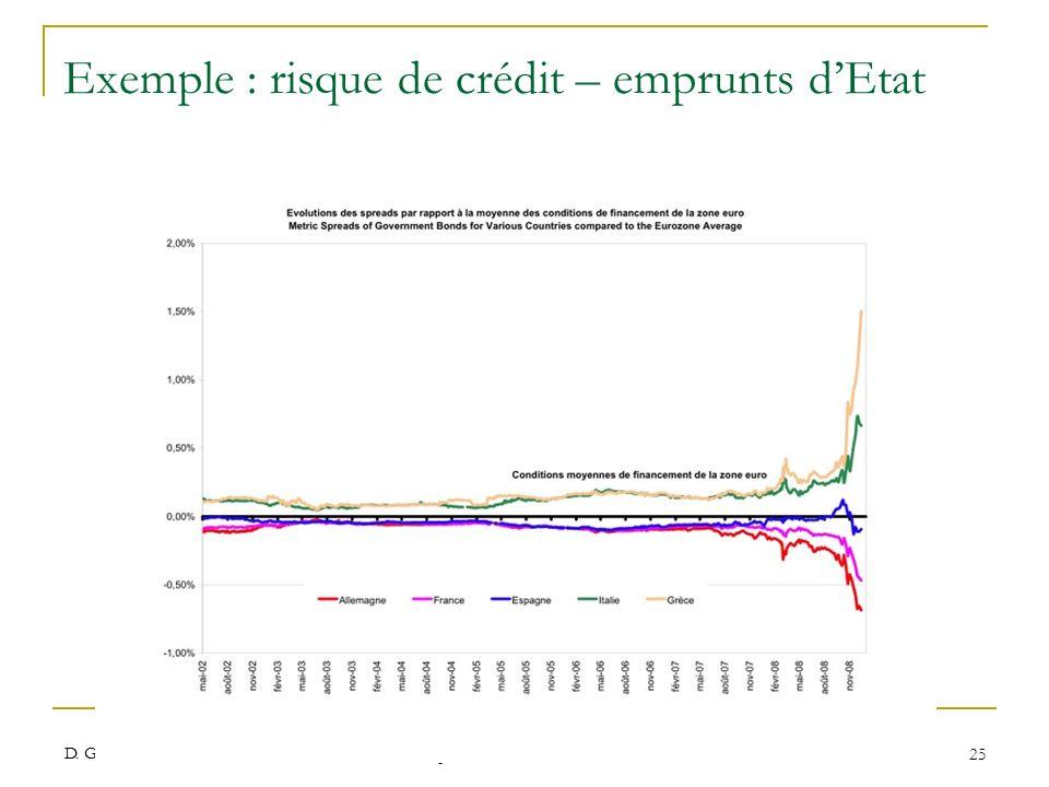 D. Garabiol - 13 novembre 2009 Colloque CEPN - LAGA - UPXIII 25 Exemple : risque de crédit – emprunts dEtat