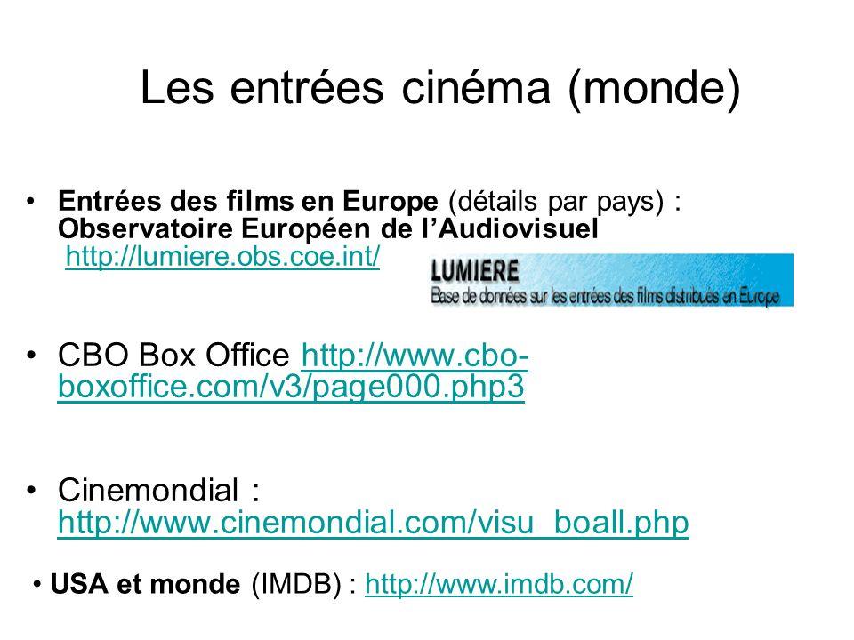 Les entrées cinéma (monde) Entrées des films en Europe (détails par pays) : Observatoire Européen de lAudiovisuel http://lumiere.obs.coe.int/http://lu