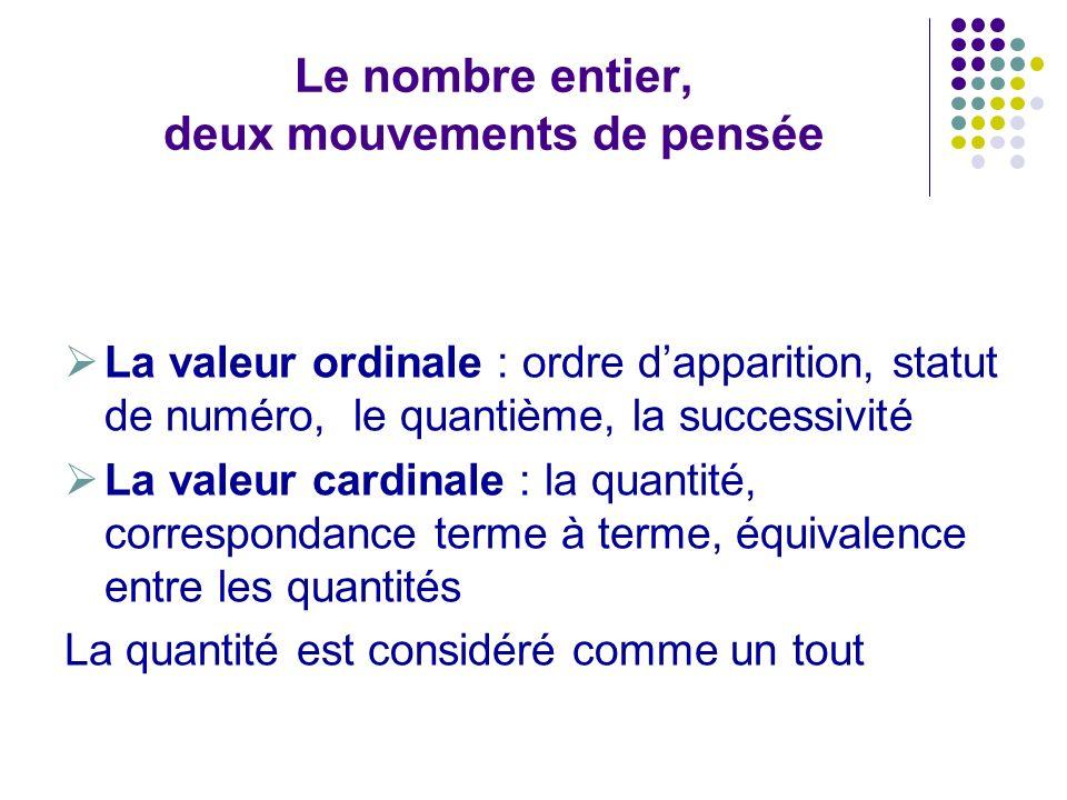 Le nombre entier, deux mouvements de pensée La valeur ordinale : ordre dapparition, statut de numéro, le quantième, la successivité La valeur cardinal