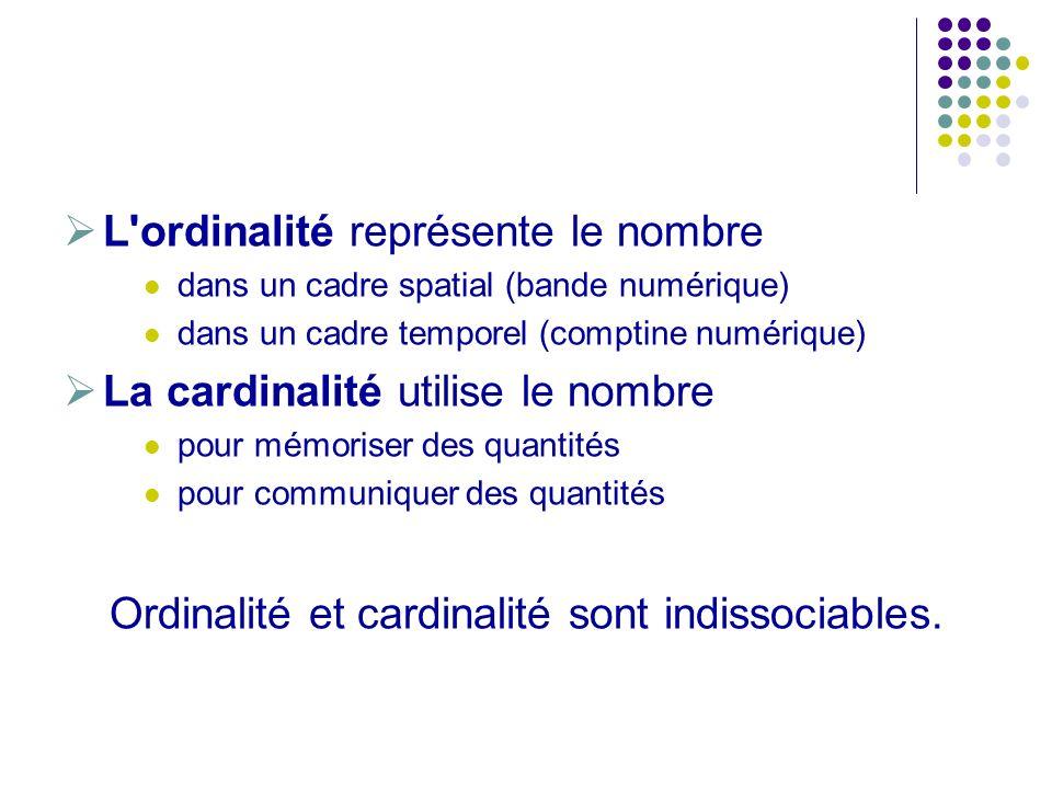 L'ordinalité représente le nombre dans un cadre spatial (bande numérique) dans un cadre temporel (comptine numérique) La cardinalité utilise le nombre