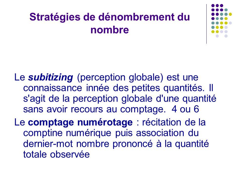 Stratégies de dénombrement du nombre Le subitizing (perception globale) est une connaissance innée des petites quantités. Il s'agit de la perception g