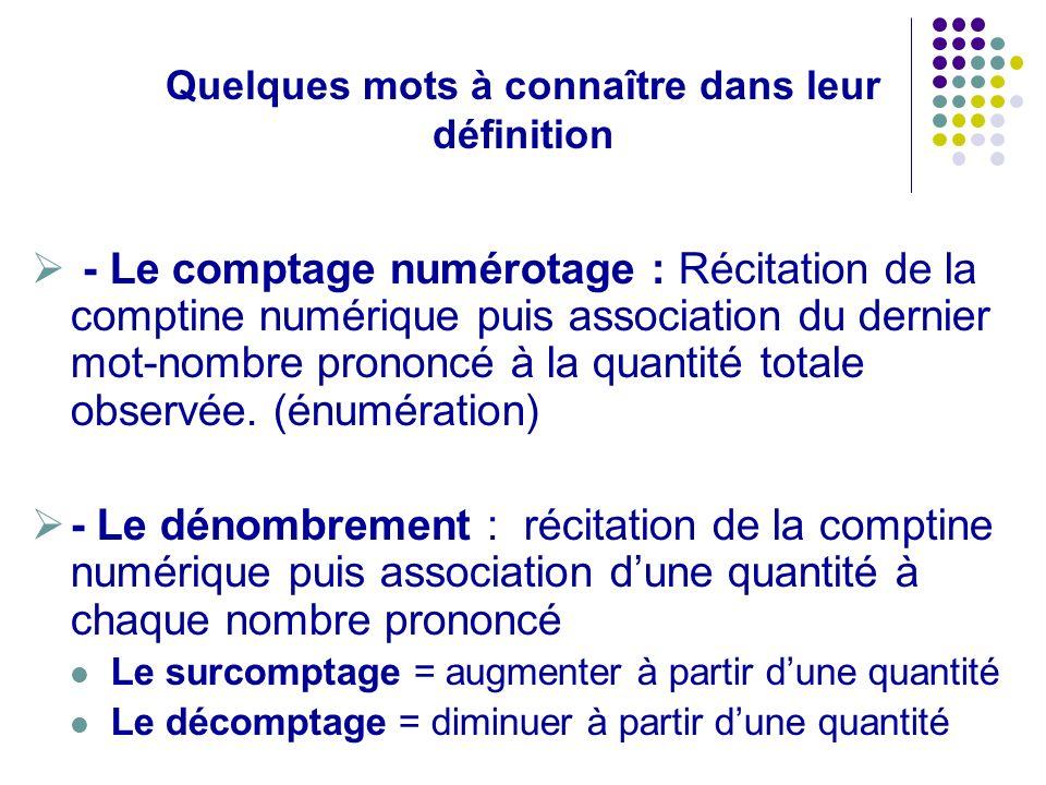 - Le comptage numérotage : Récitation de la comptine numérique puis association du dernier mot-nombre prononcé à la quantité totale observée. (énuméra