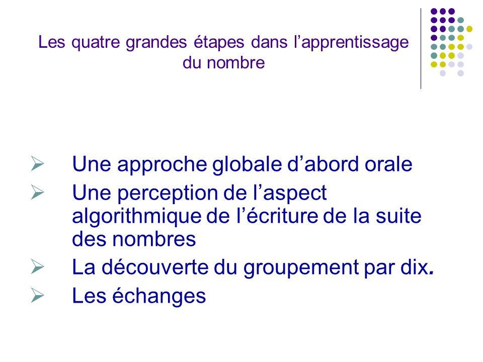 Les quatre grandes étapes dans lapprentissage du nombre Une approche globale dabord orale Une perception de laspect algorithmique de lécriture de la s