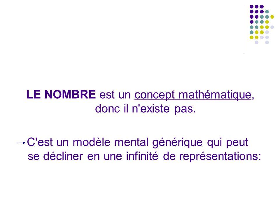 LE NOMBRE est un concept mathématique, donc il n'existe pas. C'est un modèle mental générique qui peut se décliner en une infinité de représentations: