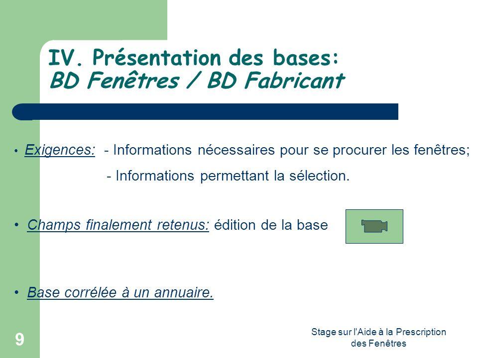 Stage sur l'Aide à la Prescription des Fenêtres 9 IV. Présentation des bases: BD Fenêtres / BD Fabricant Exigences: - Informations nécessaires pour se