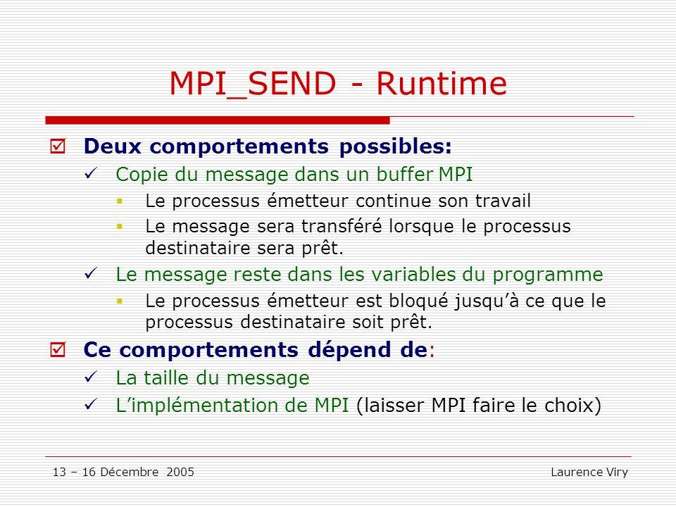 13 – 16 Décembre 2005 Laurence Viry MPI_SEND - Runtime Deux comportements possibles: Copie du message dans un buffer MPI Le processus émetteur continu