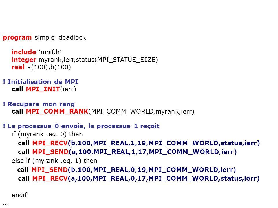 program simple_deadlock include mpif.h integer myrank,ierr,status(MPI_STATUS_SIZE) real a(100),b(100) ! Initialisation de MPI call MPI_INIT(ierr) ! Re