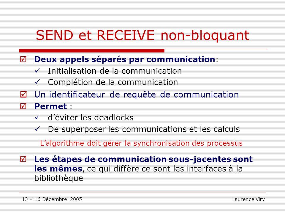 13 – 16 Décembre 2005 Laurence Viry SEND et RECEIVE non-bloquant Deux appels séparés par communication: Initialisation de la communication Complétion