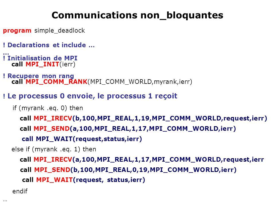 program simple_deadlock ! Declarations et include … … ! Initialisation de MPI call MPI_INIT(ierr) ! Recupere mon rang call MPI_COMM_RANK(MPI_COMM_WORL