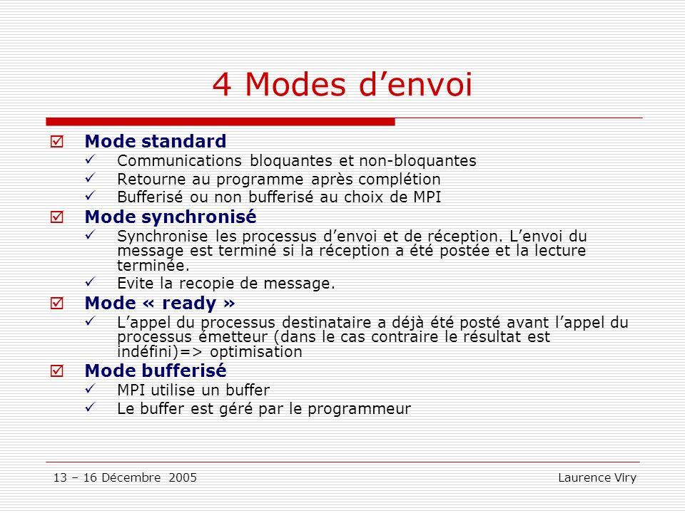 13 – 16 Décembre 2005 Laurence Viry 4 Modes denvoi Mode standard Communications bloquantes et non-bloquantes Retourne au programme après complétion Bu