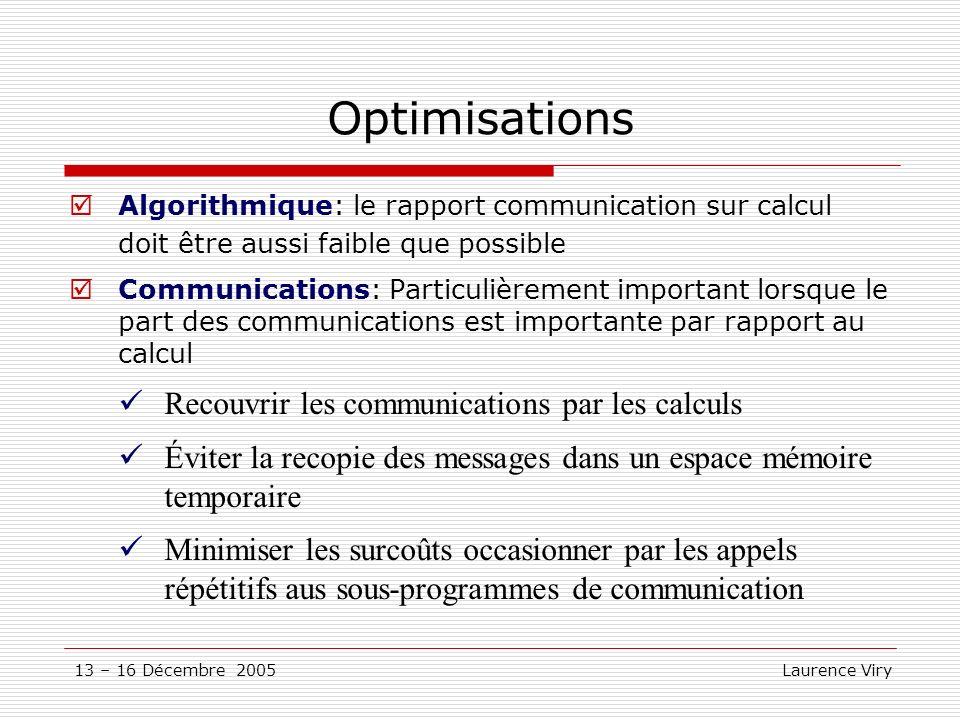 13 – 16 Décembre 2005 Laurence Viry Optimisations Algorithmique: le rapport communication sur calcul doit être aussi faible que possible Communication