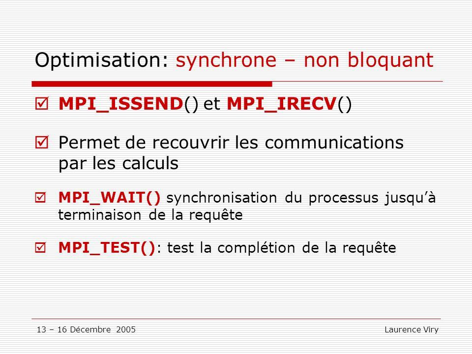 13 – 16 Décembre 2005 Laurence Viry Optimisation: synchrone – non bloquant MPI_ISSEND() et MPI_IRECV() Permet de recouvrir les communications par les