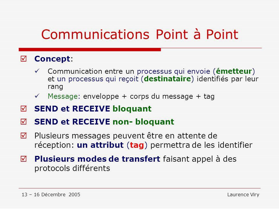 13 – 16 Décembre 2005 Laurence Viry Optimisation: synchrone – non bloquant MPI_ISSEND() et MPI_IRECV() Permet de recouvrir les communications par les calculs MPI_WAIT() synchronisation du processus jusquà terminaison de la requête MPI_TEST(): test la complétion de la requête