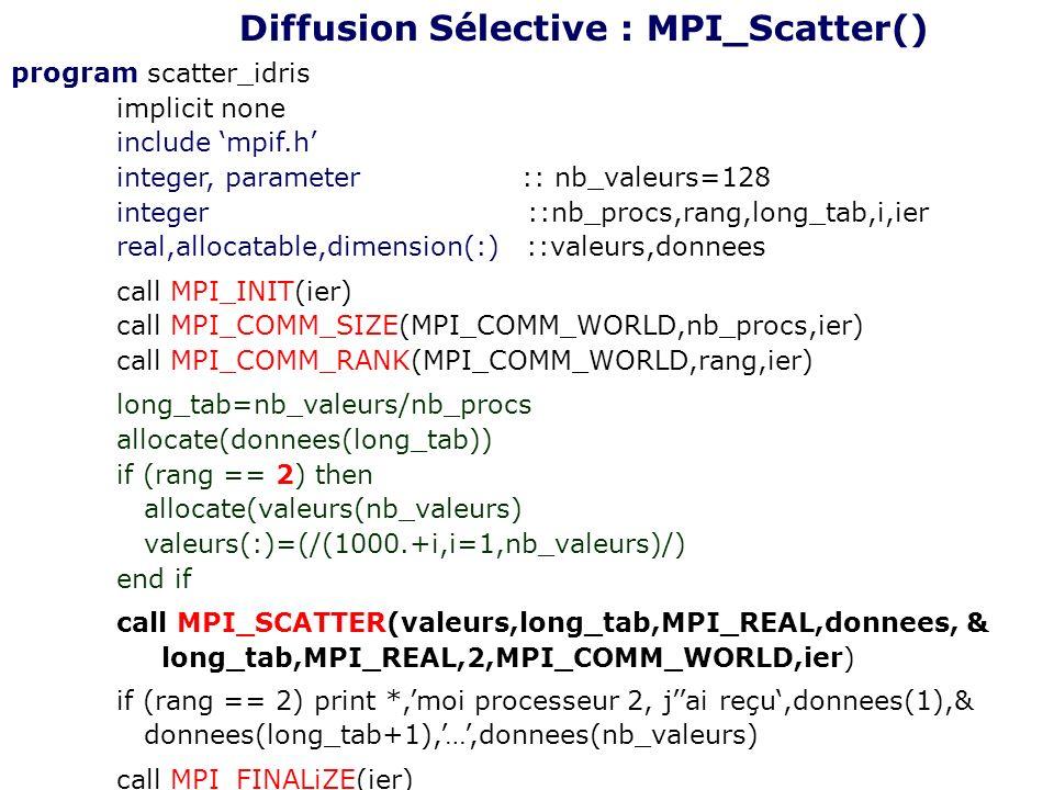 program scatter_idris implicit none include mpif.h integer, parameter :: nb_valeurs=128 integer ::nb_procs,rang,long_tab,i,ier real,allocatable,dimens