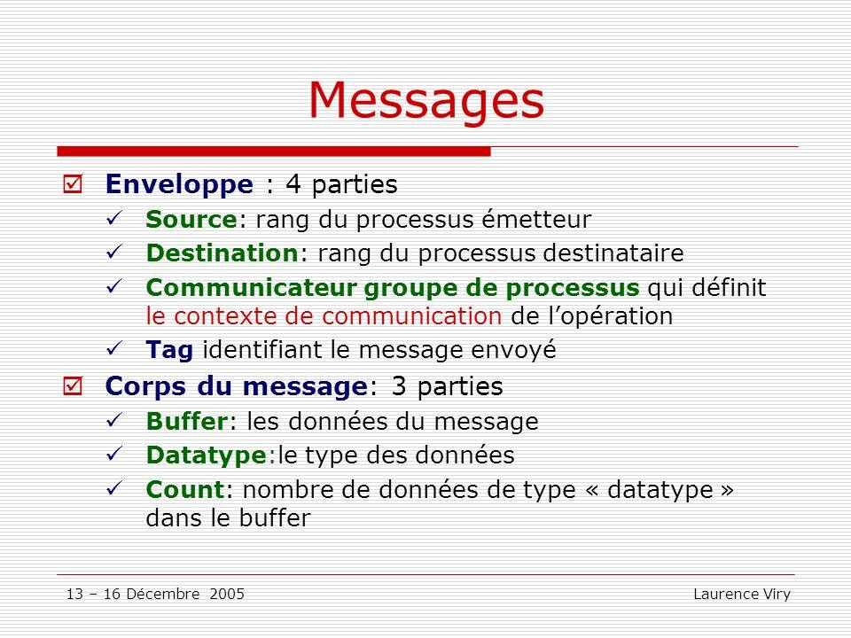 13 – 16 Décembre 2005 Laurence Viry Envoi et réception bloquant Deux fonctions: MPI_SEND et MPI_RECV MPI_SEND: le processeur émetteur est implicite, le destinataire est donné explicitement dans lenveloppe Adresse dun buffer et nombre de données du type indiqué MPI_RECV: lenveloppe du message indique explicitement les processus émetteur et destinataire Un « tag » permet au processus destinataire didentifier le message à recevoir parmi plusieurs messages en attente Le processus destinataire fournit un espace de stockage suffisant pour réceptionner les données