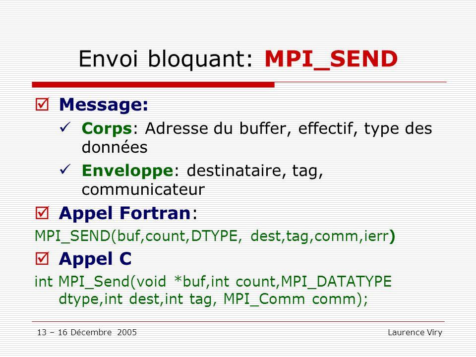 13 – 16 Décembre 2005 Laurence Viry Envoi bloquant: MPI_SEND Message: Corps: Adresse du buffer, effectif, type des données Enveloppe: destinataire, ta