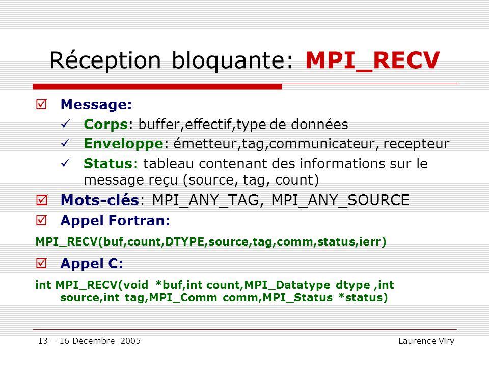 13 – 16 Décembre 2005 Laurence Viry Type de données de base - Fortran TYPE MPIType Fortran MPI_INTEGERINTEGER MPI_REALREAL MPI_DOUBLE_PRECISION DOUBLE PRECISION MPI_COMPLEXCOMPLEX MPI_LOGICALLOGICAL MPI_CHARACTERCHARACTER MPI_PACKEDTypes hétérogènes