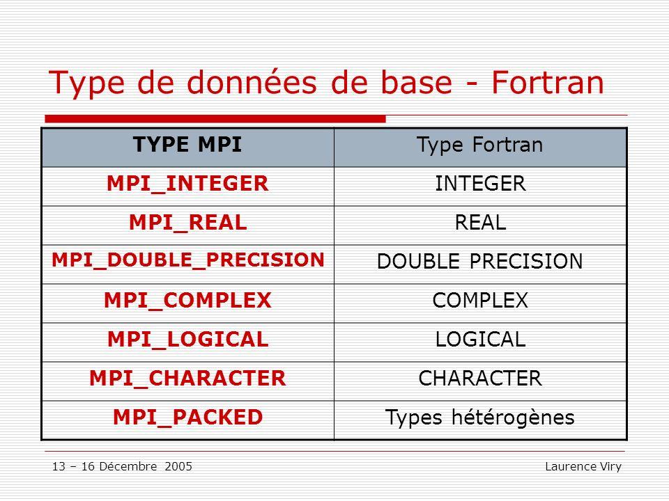 13 – 16 Décembre 2005 Laurence Viry Type de données de base - Fortran TYPE MPIType Fortran MPI_INTEGERINTEGER MPI_REALREAL MPI_DOUBLE_PRECISION DOUBLE