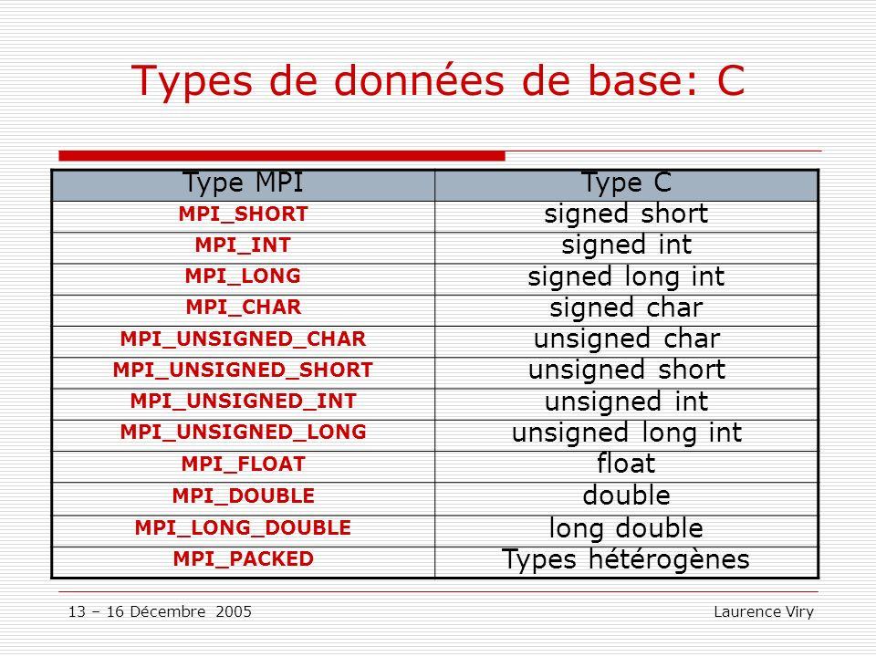 13 – 16 Décembre 2005 Laurence Viry Types de données de base: C Type CType MPI signed short MPI_SHORT signed int MPI_INT signed long int MPI_LONG sign