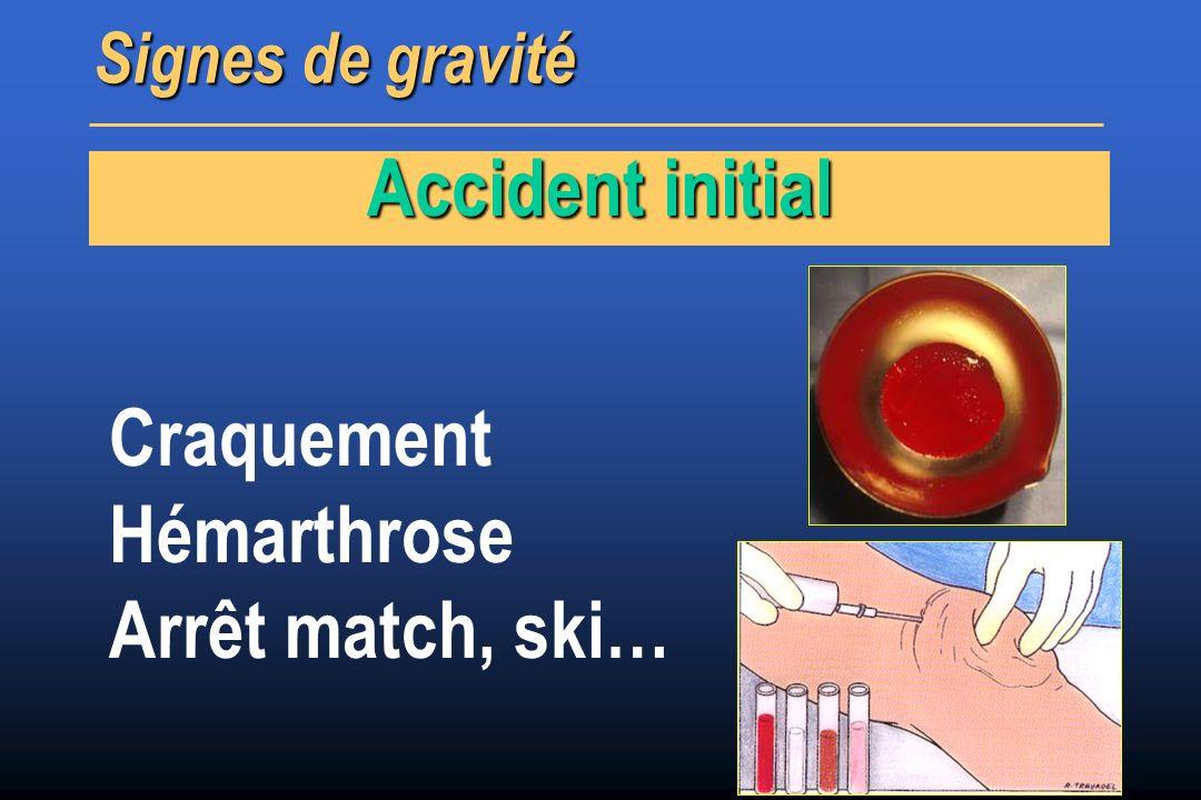 Craquement Hémarthrose Arrêt match, ski… Signes de gravité Accident initial
