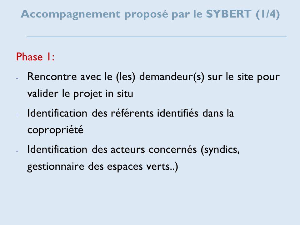 Accompagnement proposé par le SYBERT (1/4) Phase 1: - - Rencontre avec le (les) demandeur(s) sur le site pour valider le projet in situ - - Identifica