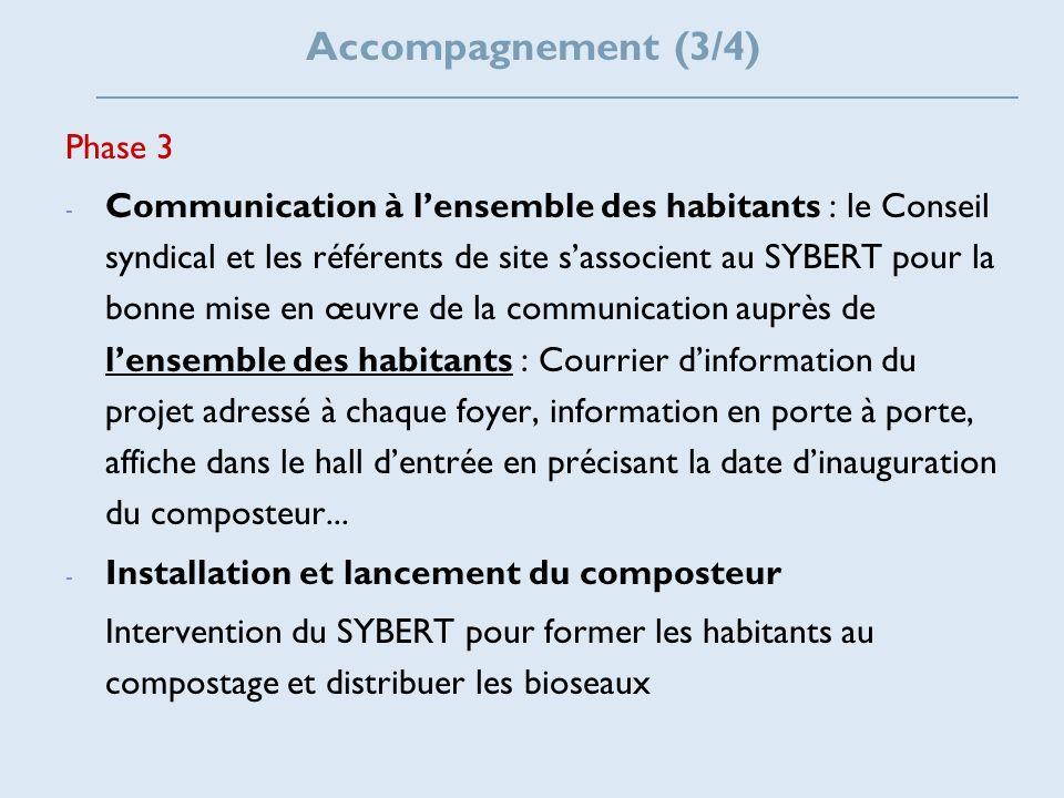 Phase 3 - - Communication à lensemble des habitants : le Conseil syndical et les référents de site sassocient au SYBERT pour la bonne mise en œuvre de