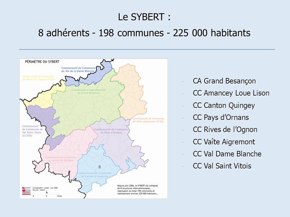 Le SYBERT : 8 adhérents - 198 communes - 225 000 habitants - CA Grand Besançon - CC Amancey Loue Lison - CC Canton Quingey - CC Pays dOrnans - CC Rive