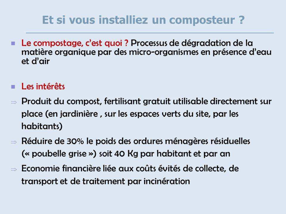 Et si vous installiez un composteur ? Le compostage, cest quoi ? Processus de dégradation de la matière organique par des micro-organismes en présence