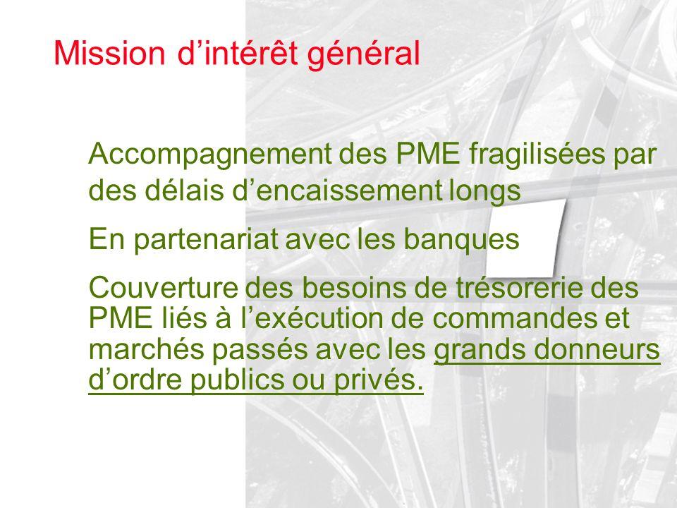 Mission dintérêt général Accompagnement des PME fragilisées par des délais dencaissement longs En partenariat avec les banques Couverture des besoins