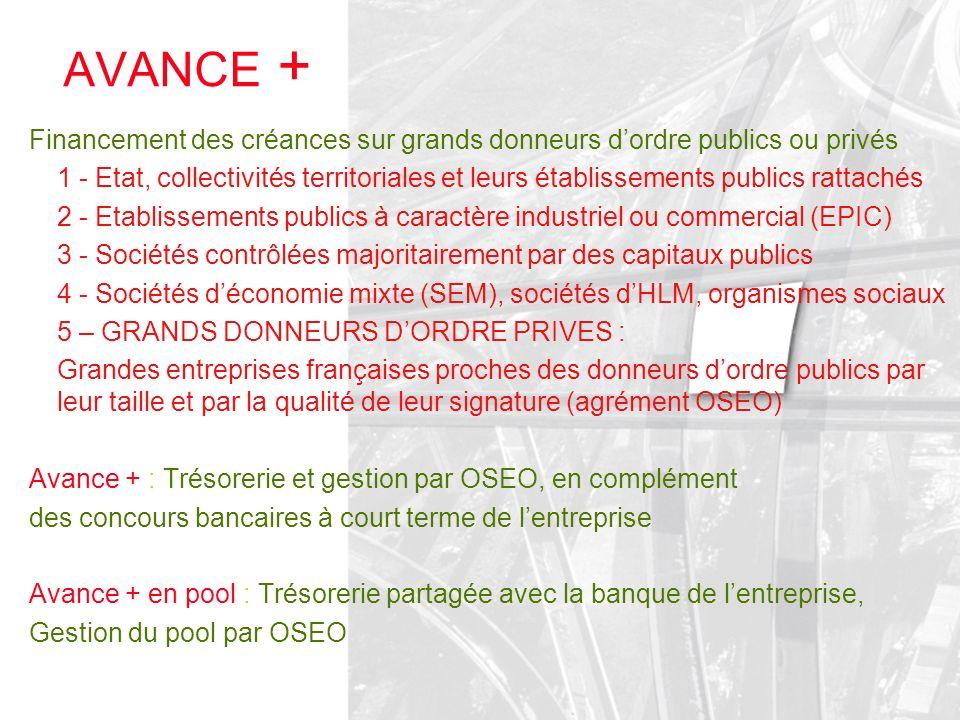 AVANCE + Financement des créances sur grands donneurs dordre publics ou privés 1 - Etat, collectivités territoriales et leurs établissements publics r
