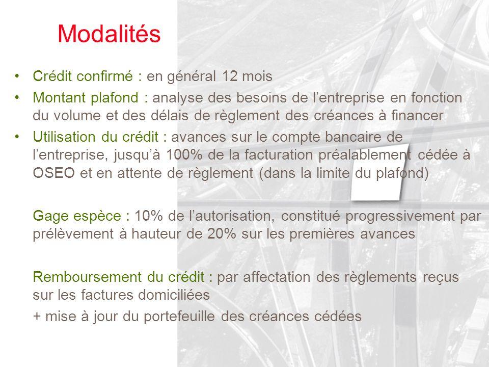 Modalités Crédit confirmé : en général 12 mois Montant plafond : analyse des besoins de lentreprise en fonction du volume et des délais de règlement d