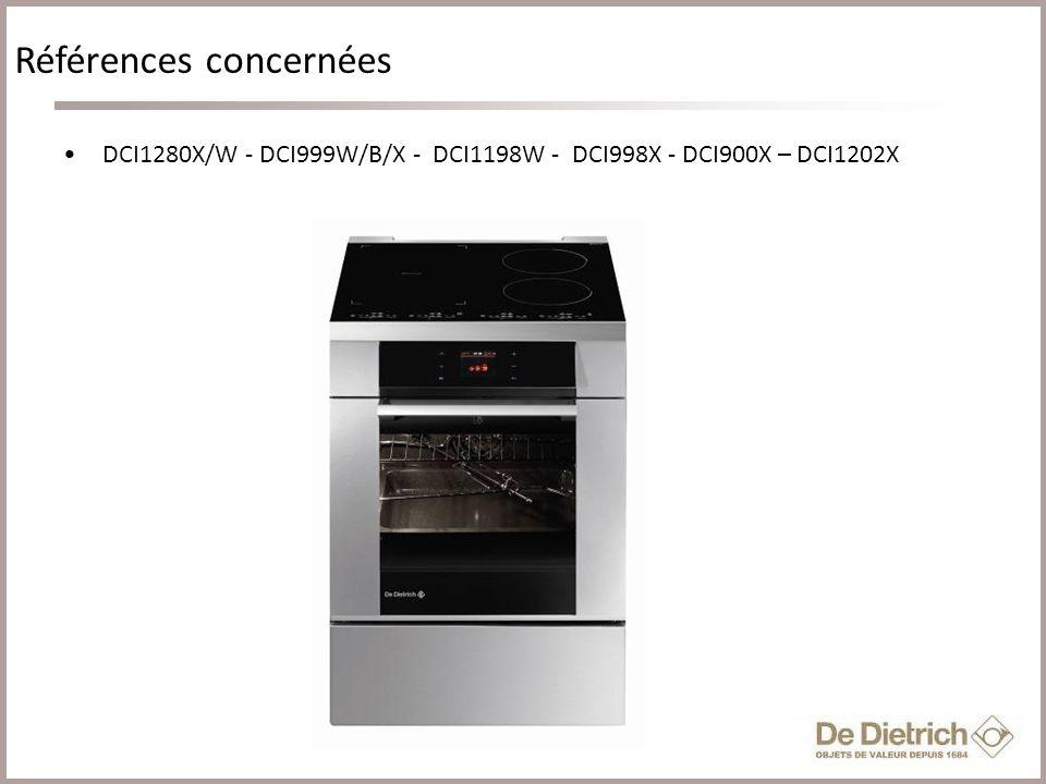 3 Cliquez pour modifier le style du titre Références concernées DCI1280X/W - DCI999W/B/X - DCI1198W - DCI998X - DCI900X – DCI1202X