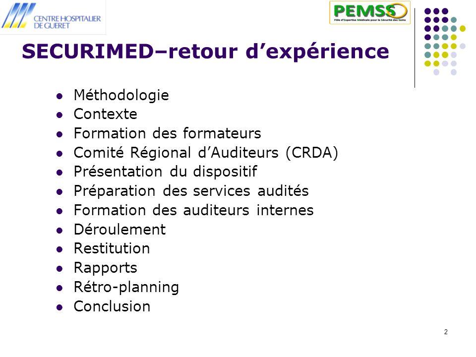 2 SECURIMED–retour dexpérience Méthodologie Contexte Formation des formateurs Comité Régional dAuditeurs (CRDA) Présentation du dispositif Préparation