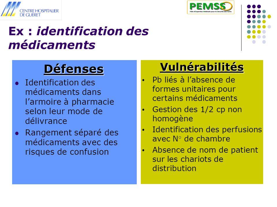 Ex : identification des médicaments Défenses Identification des médicaments dans larmoire à pharmacie selon leur mode de délivrance Rangement séparé d