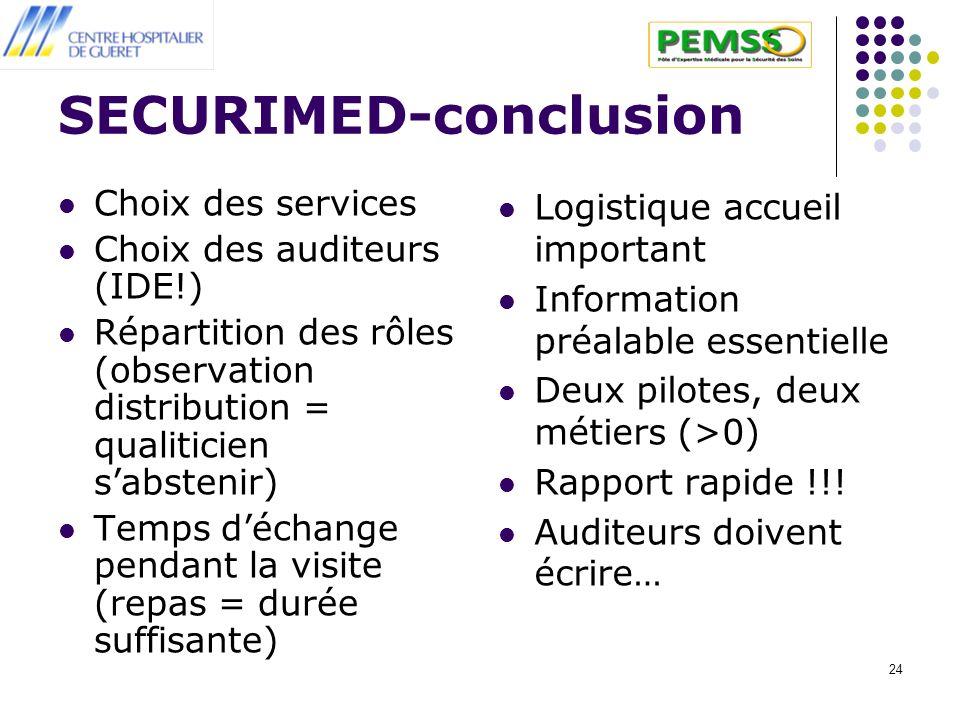 24 SECURIMED-conclusion Choix des services Choix des auditeurs (IDE!) Répartition des rôles (observation distribution = qualiticien sabstenir) Temps d