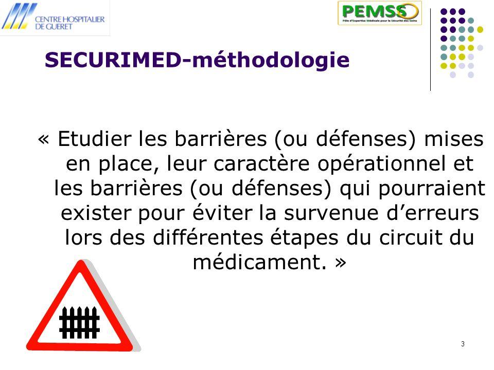 3 SECURIMED-méthodologie « Etudier les barrières (ou défenses) mises en place, leur caractère opérationnel et les barrières (ou défenses) qui pourraient exister pour éviter la survenue derreurs lors des différentes étapes du circuit du médicament.