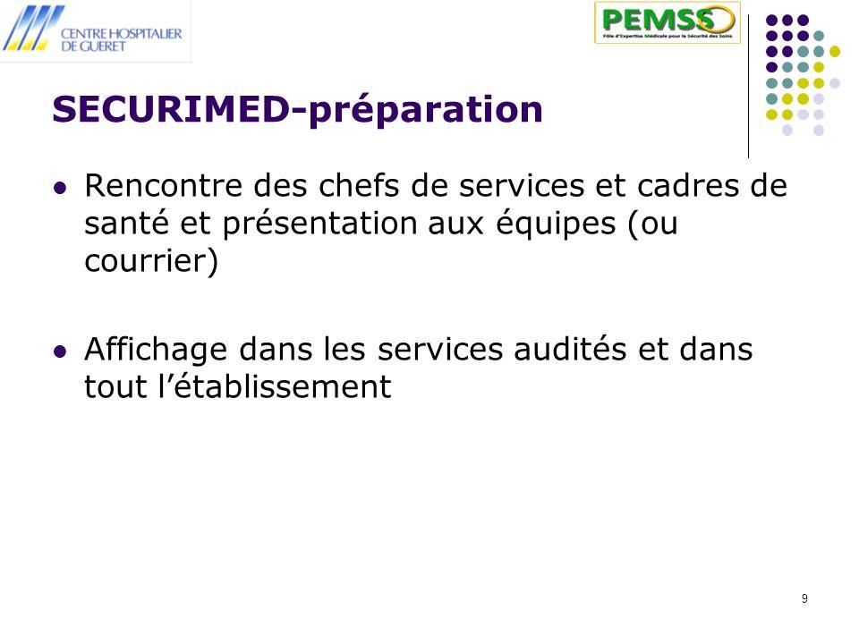 9 SECURIMED-préparation Rencontre des chefs de services et cadres de santé et présentation aux équipes (ou courrier) Affichage dans les services audités et dans tout létablissement