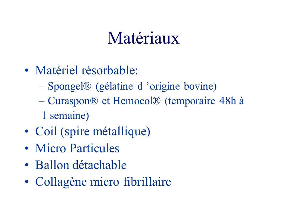 Matériaux Matériel résorbable: –Spongel® (gélatine d origine bovine) –Curaspon® et Hemocol® (temporaire 48h à 1 semaine) Coil (spire métallique) Micro