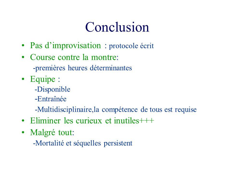 Conclusion Pas dimprovisation : protocole écrit Course contre la montre: -premières heures déterminantes Equipe : -Disponible - Entraînée -Multidiscip